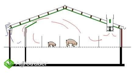 Wentylacja budynku inwentarskiego = dobrostan zwierząt - zdjęcie 1