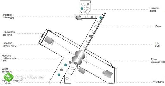 Separator optyczny EkoSort Optik 5 sortex, color sorter - zdjęcie 1